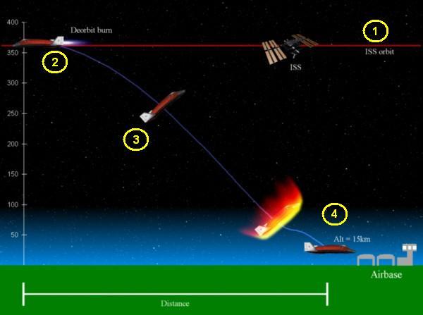 apollo spacecraft reentry angle - photo #19